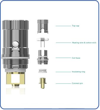 Eleaf Melo 2 ECR Atomizer Head